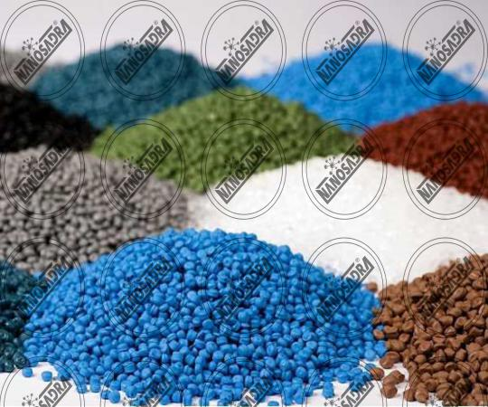 Wholesale Market of Nickel Nanoparticles in the World