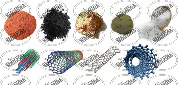 Most expensive types of nanoparticles on global market