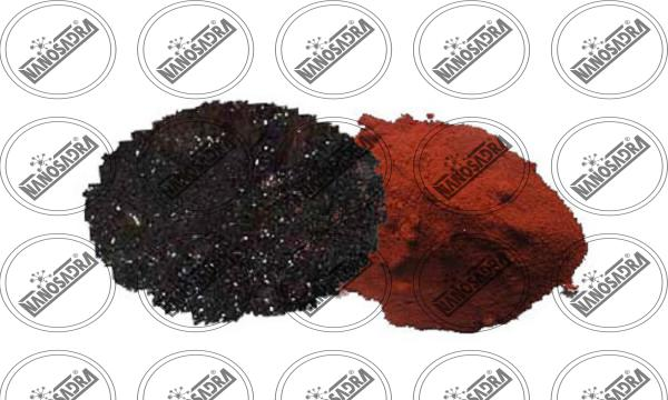 Different Kinds of Nanopowders on the Market
